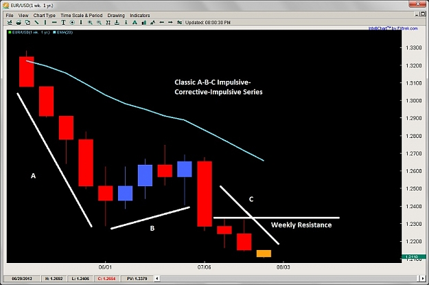 action trading course