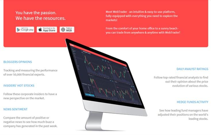 CAPEX.com integrated tools