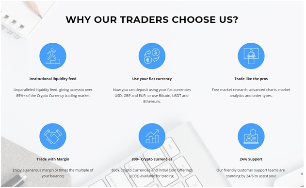 EFT Markets trading conditions