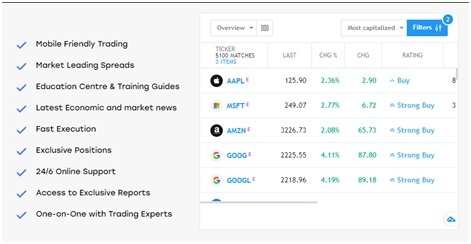 trading features available with Trustpac